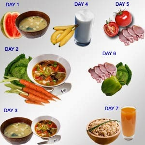 What Diet Plan Can Best Work For Me Mohmedshorbge